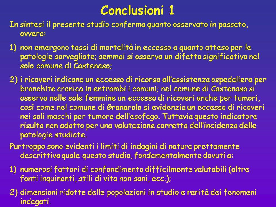 Conclusioni 1 In sintesi il presente studio conferma quanto osservato in passato, ovvero:
