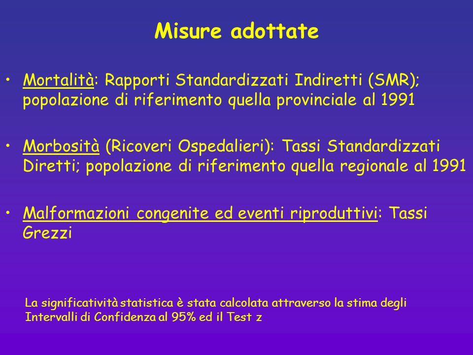 Misure adottate Mortalità: Rapporti Standardizzati Indiretti (SMR); popolazione di riferimento quella provinciale al 1991.