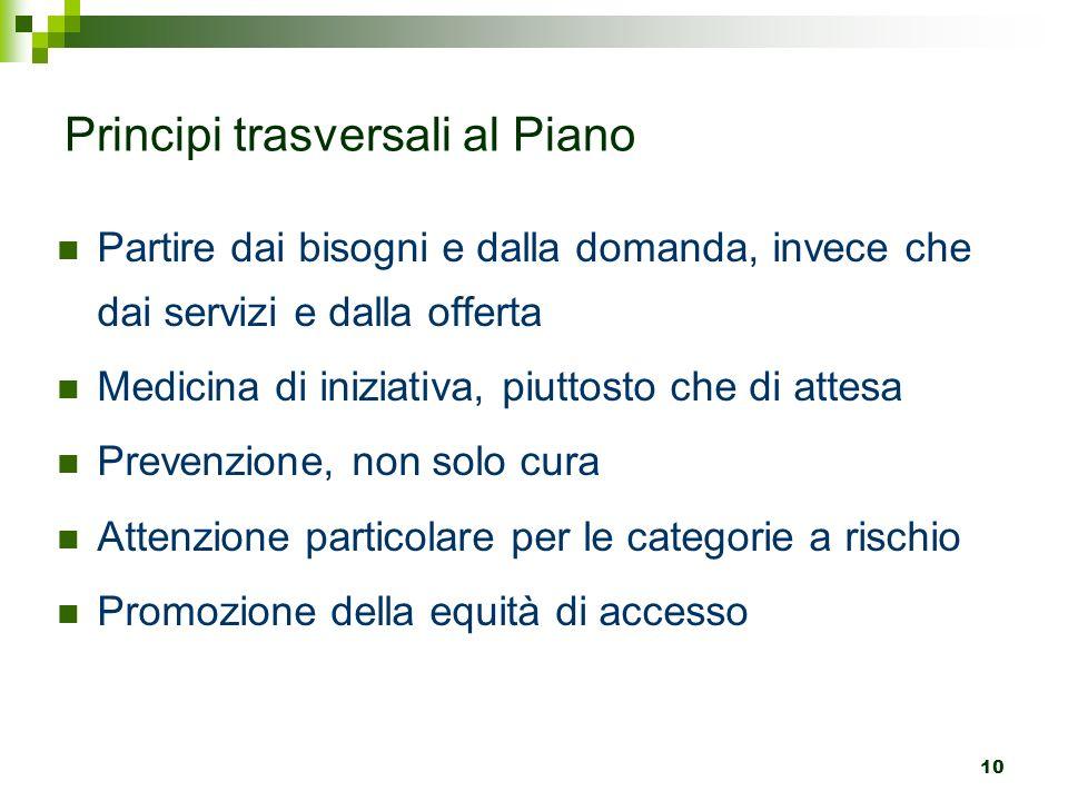 Principi trasversali al Piano