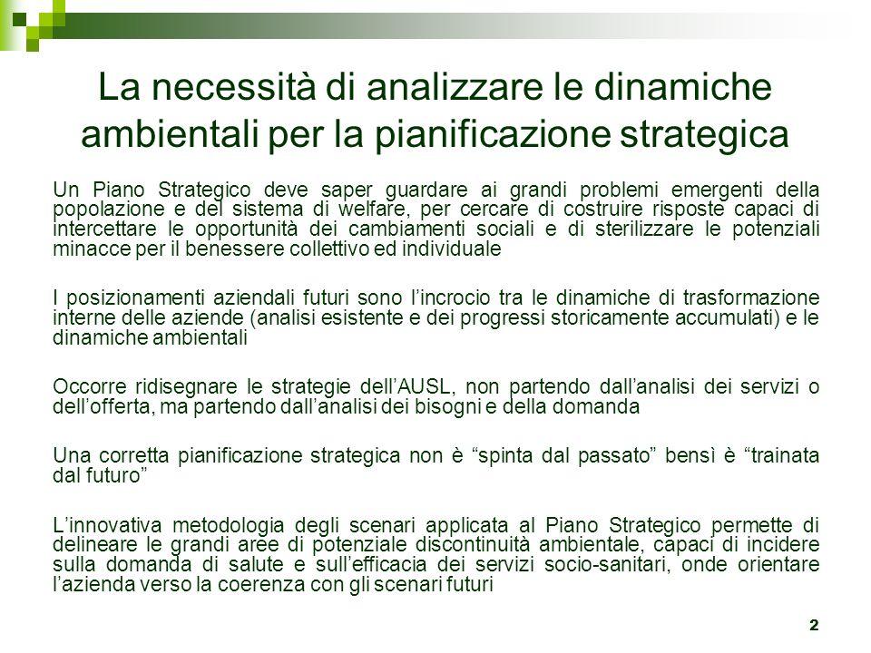 La necessità di analizzare le dinamiche ambientali per la pianificazione strategica