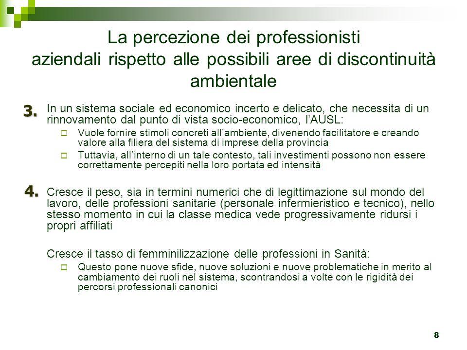 La percezione dei professionisti aziendali rispetto alle possibili aree di discontinuità ambientale