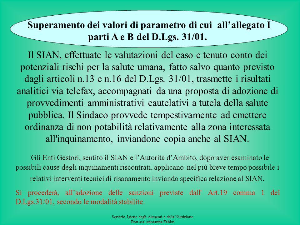 Superamento dei valori di parametro di cui all'allegato I parti A e B del D.Lgs. 31/01.