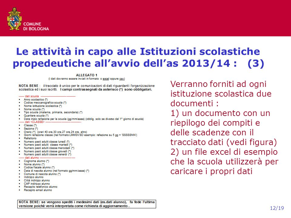 Le attività in capo alle Istituzioni scolastiche propedeutiche all'avvio dell'as 2013/14 : (3)