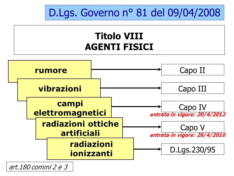 D.Lgs. Governo n° 81 del 09/04/2008 rumore Capo II vibrazioni Capo III
