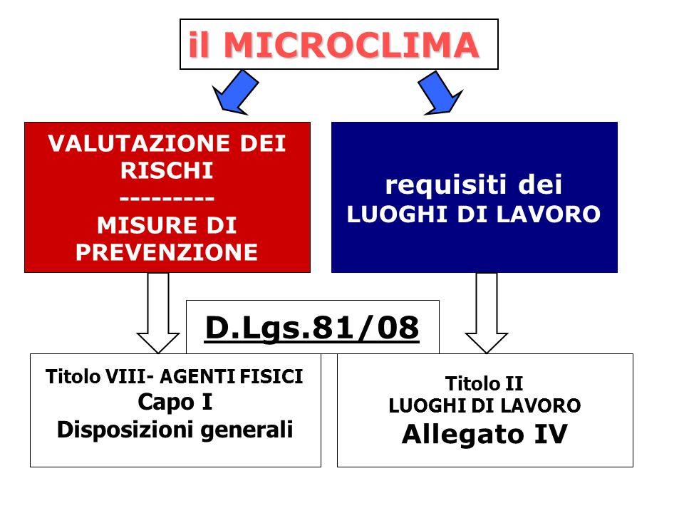 il MICROCLIMA D.Lgs.81/08 requisiti dei LUOGHI DI LAVORO