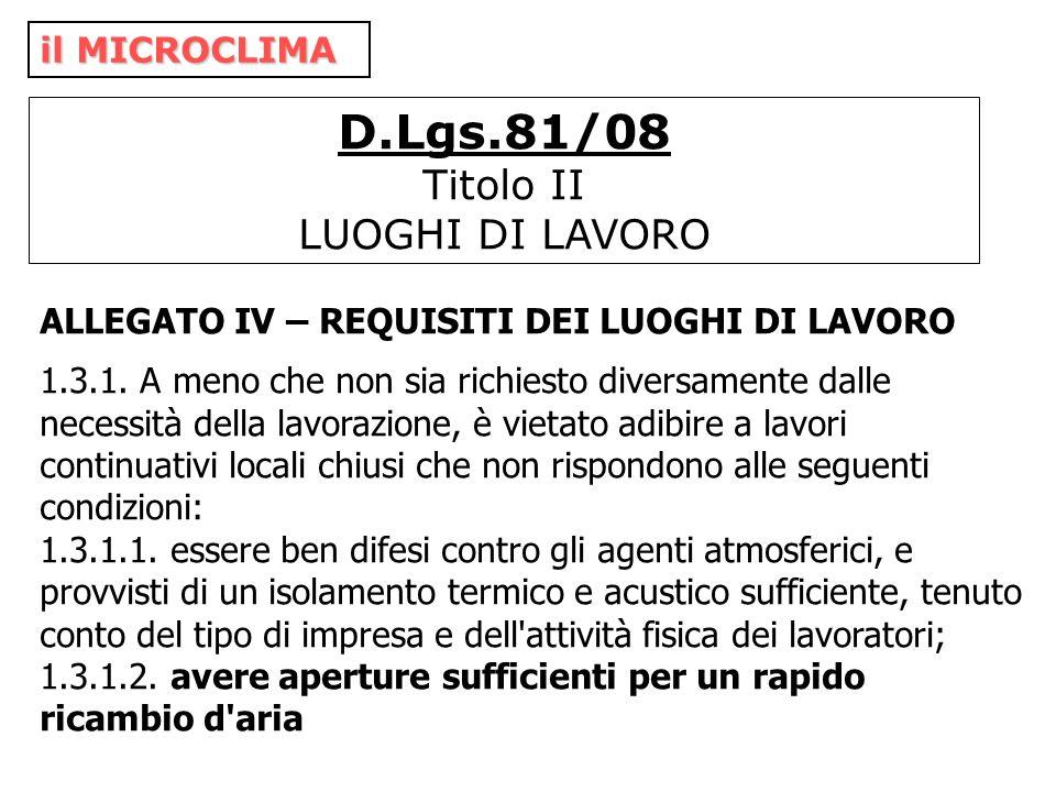 D.Lgs.81/08 Titolo II LUOGHI DI LAVORO