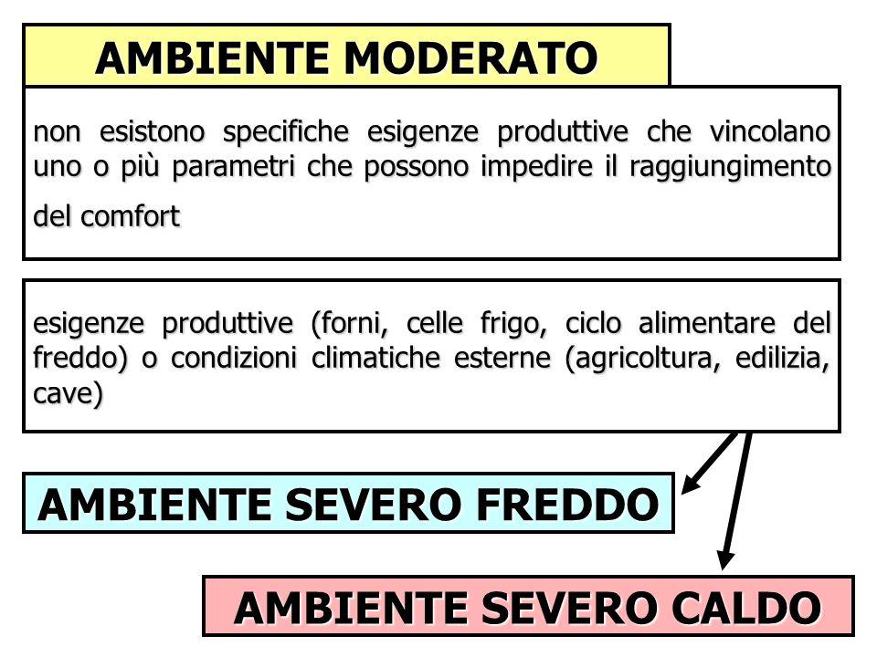 AMBIENTE SEVERO FREDDO