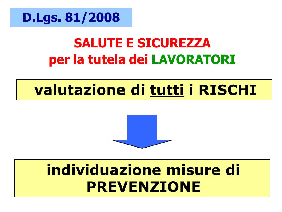 valutazione di tutti i RISCHI individuazione misure di PREVENZIONE