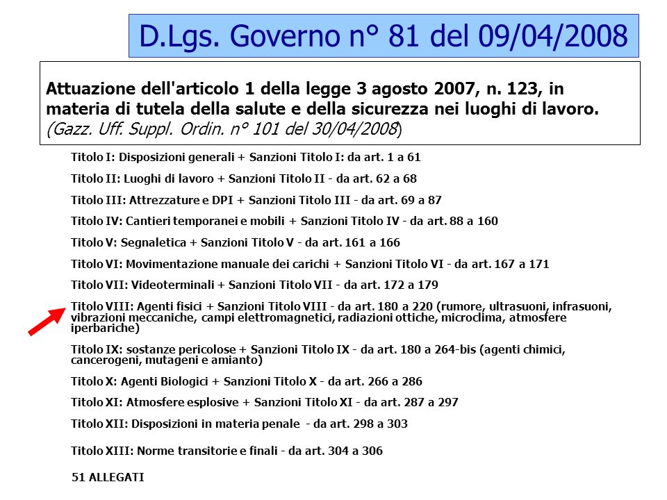 D.Lgs. Governo n° 81 del 09/04/2008