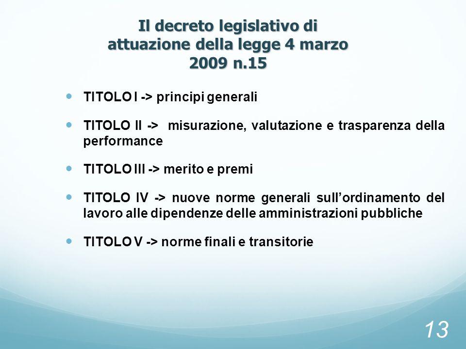 Il decreto legislativo di attuazione della legge 4 marzo 2009 n.15