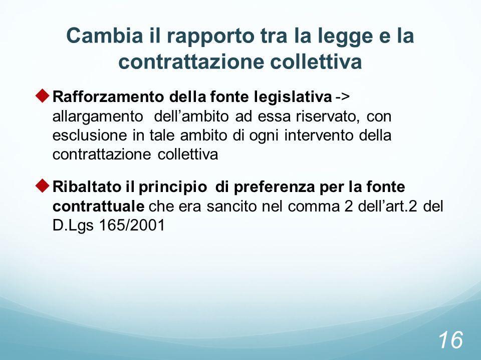 Cambia il rapporto tra la legge e la contrattazione collettiva