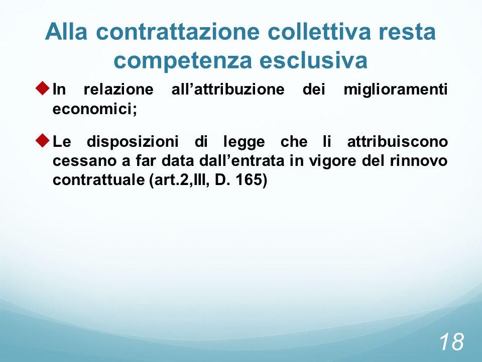 Alla contrattazione collettiva resta competenza esclusiva