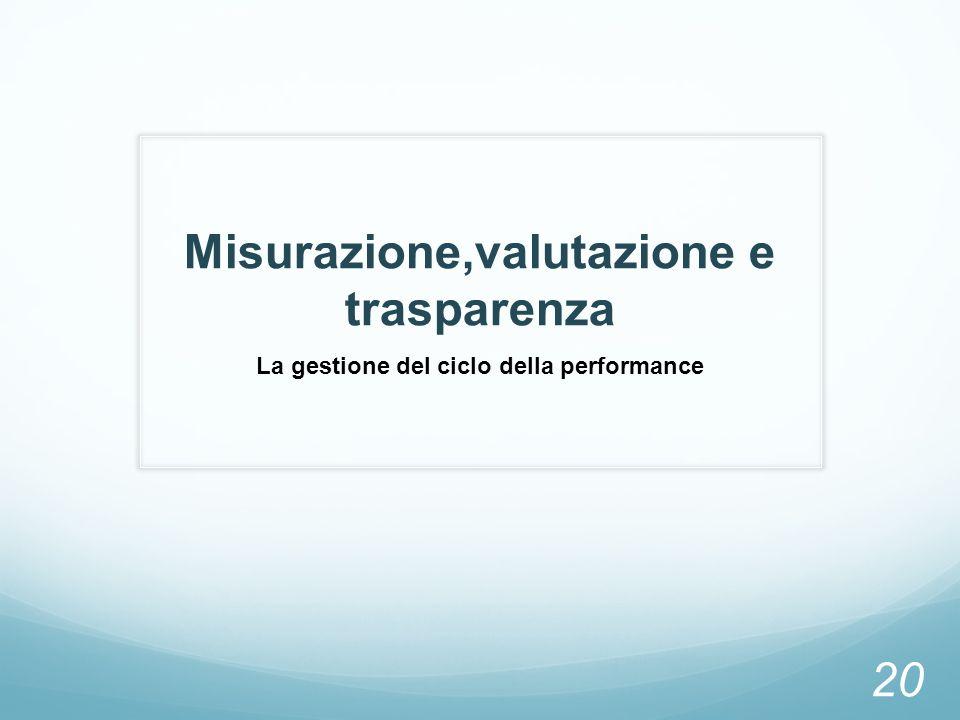 Misurazione,valutazione e trasparenza