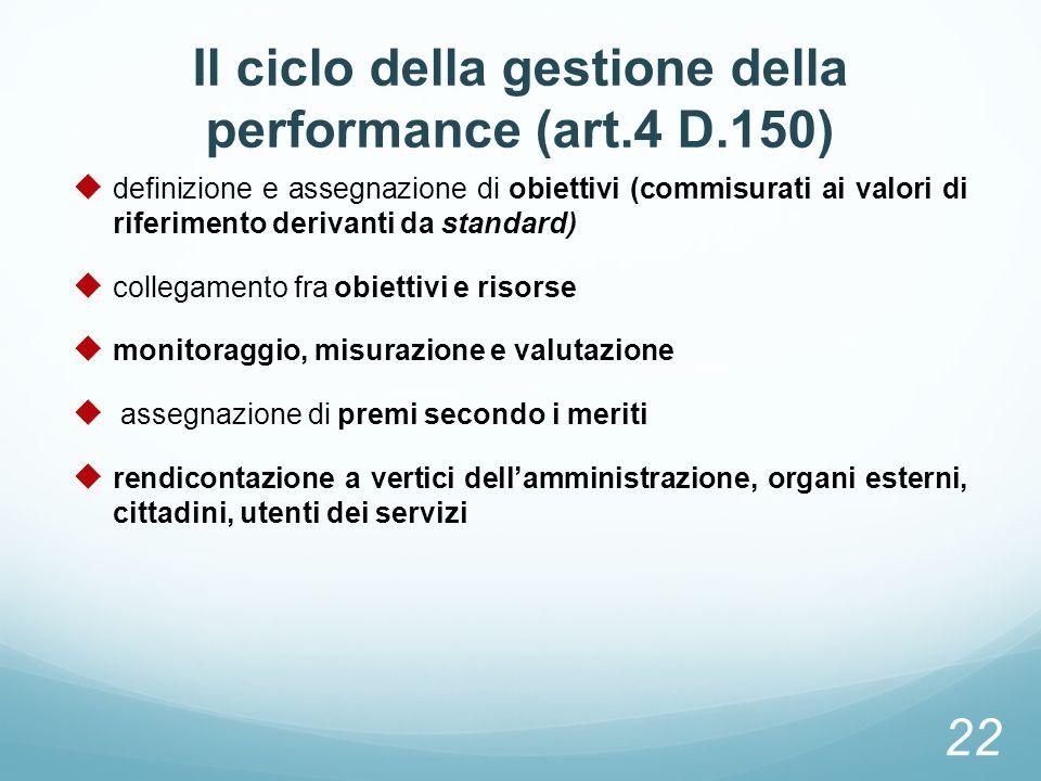 Il ciclo della gestione della performance (art.4 D.150)