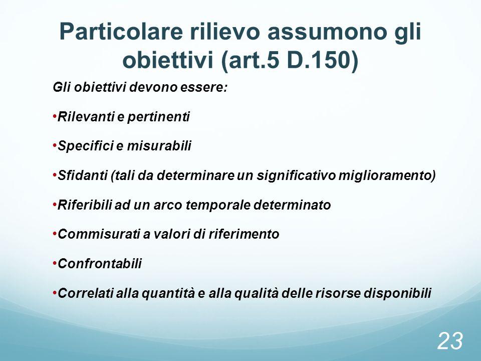 Particolare rilievo assumono gli obiettivi (art.5 D.150)