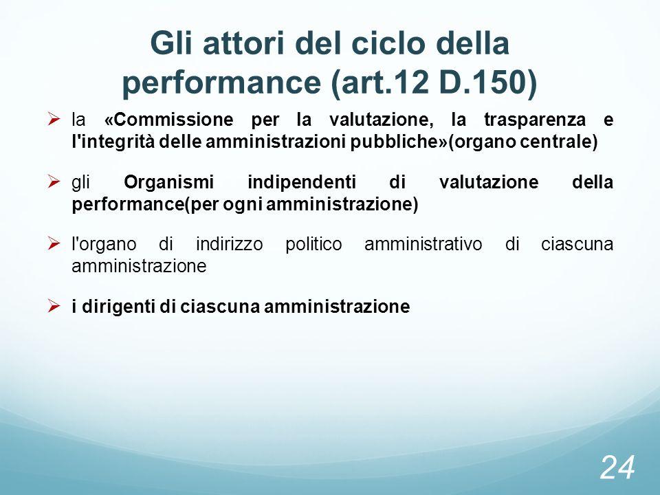 Gli attori del ciclo della performance (art.12 D.150)