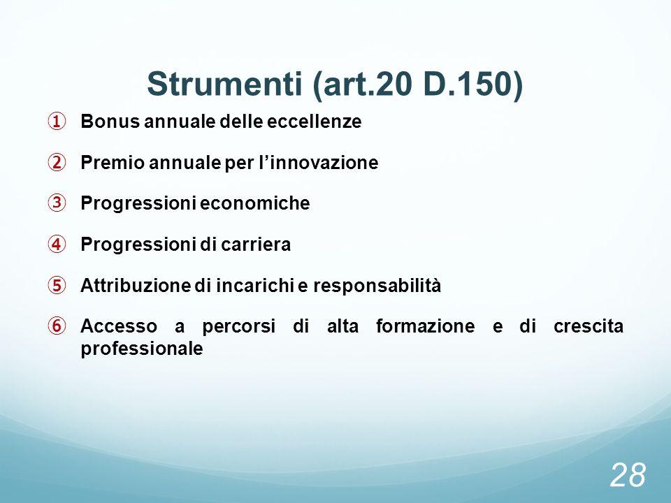 Strumenti (art.20 D.150) Bonus annuale delle eccellenze