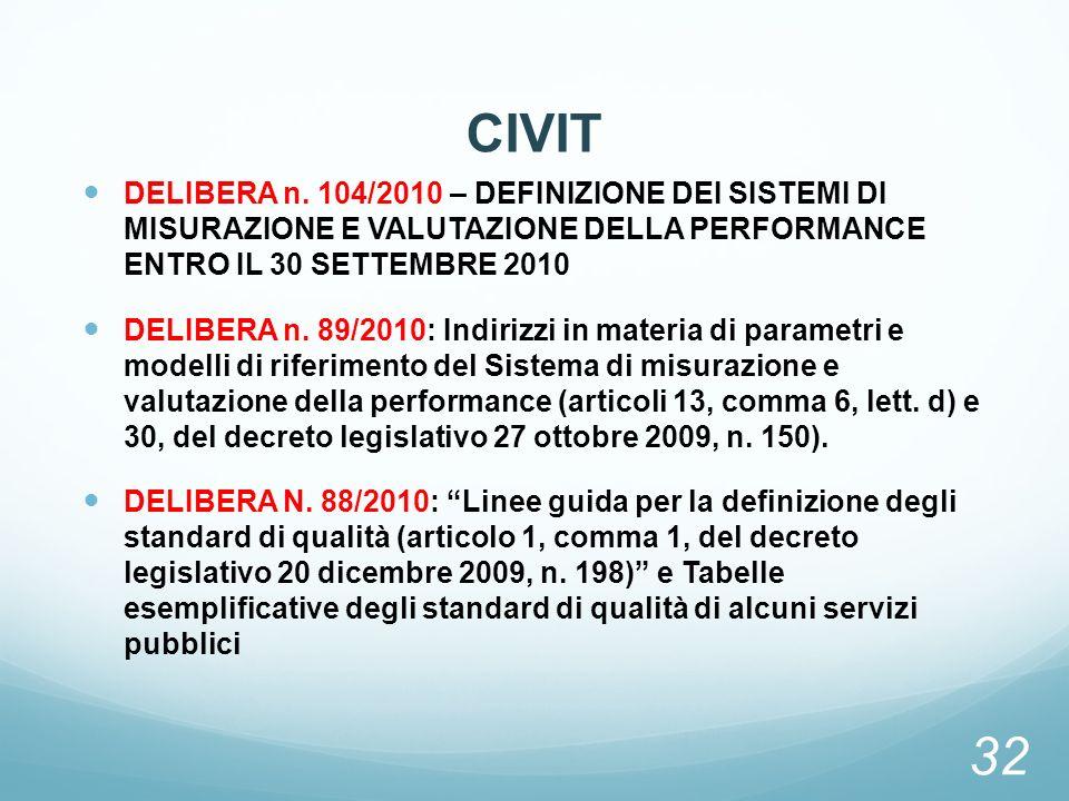 CIVIT DELIBERA n. 104/2010 – DEFINIZIONE DEI SISTEMI DI MISURAZIONE E VALUTAZIONE DELLA PERFORMANCE ENTRO IL 30 SETTEMBRE 2010.