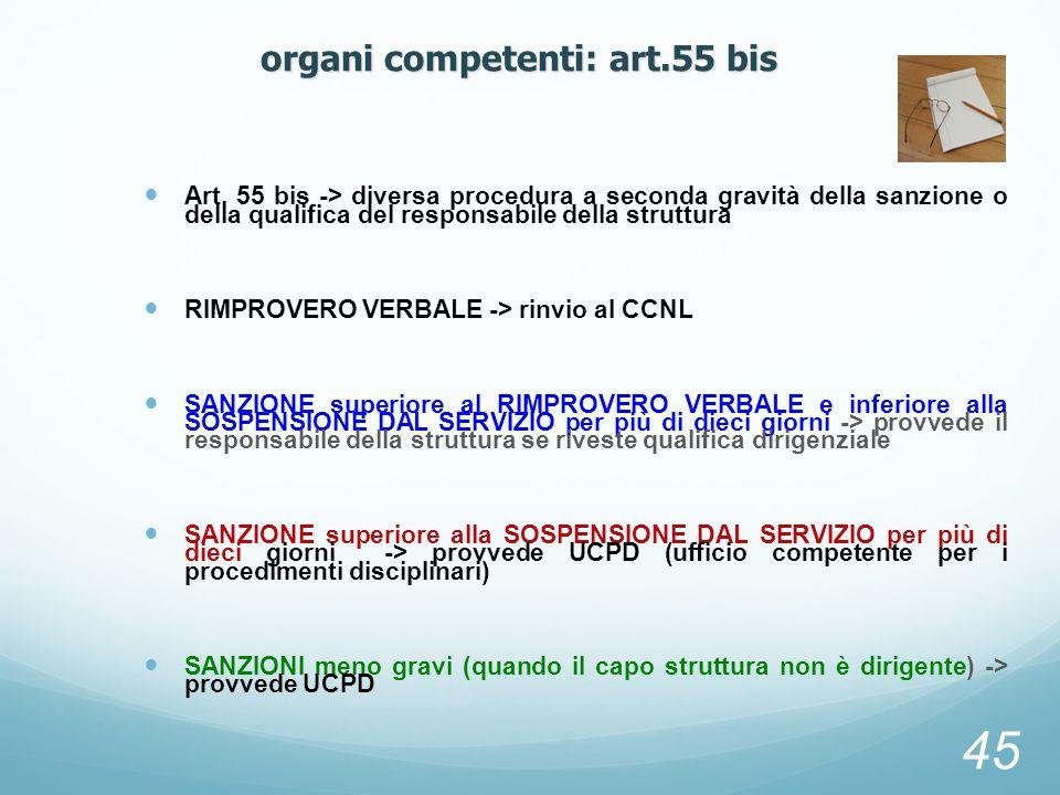 organi competenti: art.55 bis