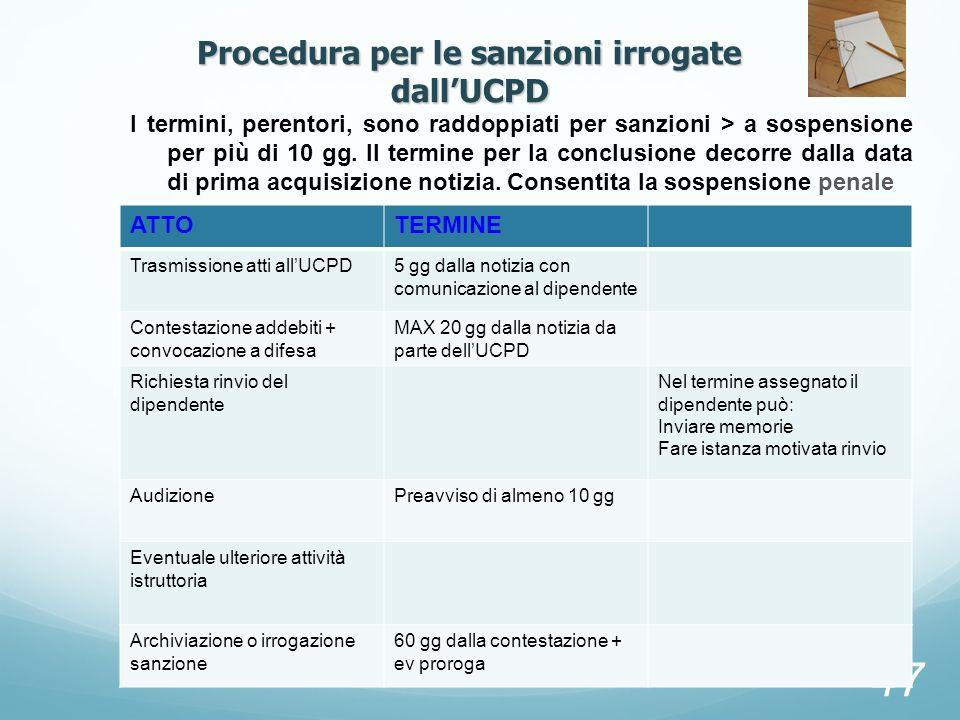 Procedura per le sanzioni irrogate dall'UCPD