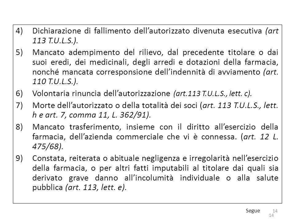 Volontaria rinuncia dell'autorizzazione (art.113 T.U.L.S., lett. c).