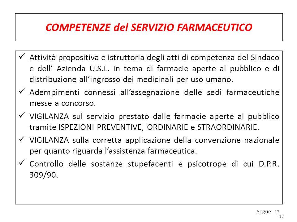 COMPETENZE del SERVIZIO FARMACEUTICO