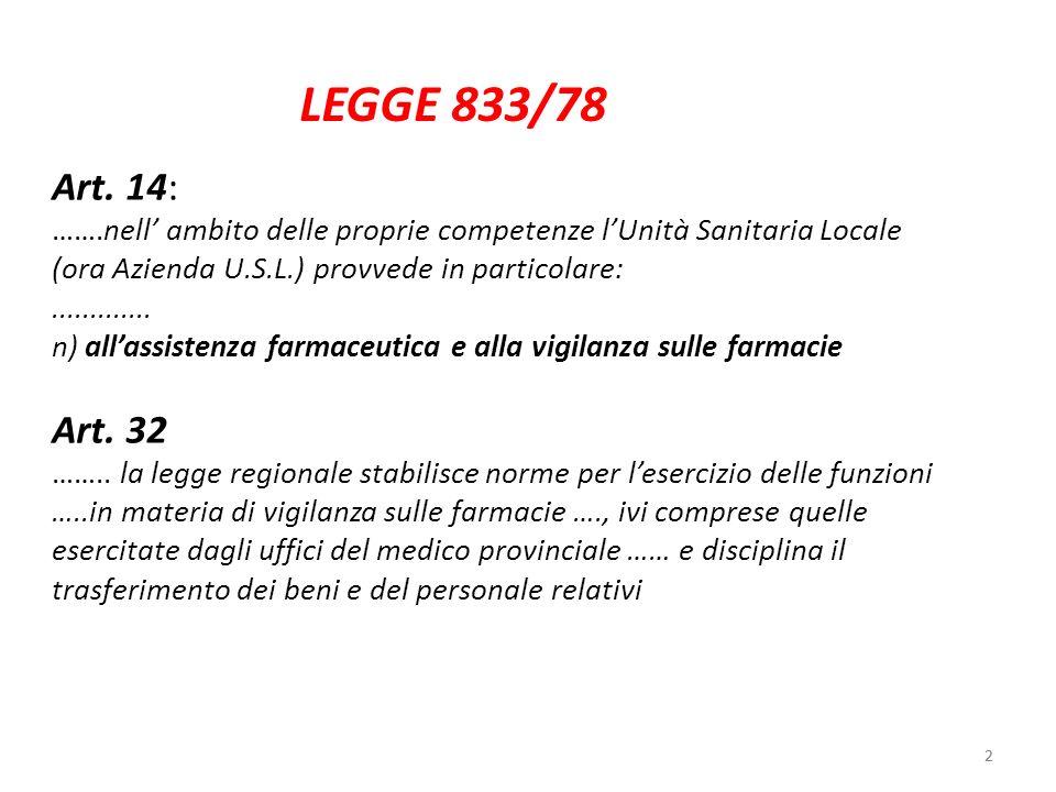 LEGGE 833/78 Art. 14: …….nell' ambito delle proprie competenze l'Unità Sanitaria Locale (ora Azienda U.S.L.) provvede in particolare: