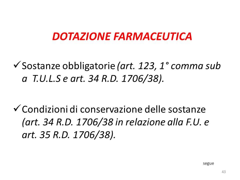 DOTAZIONE FARMACEUTICA