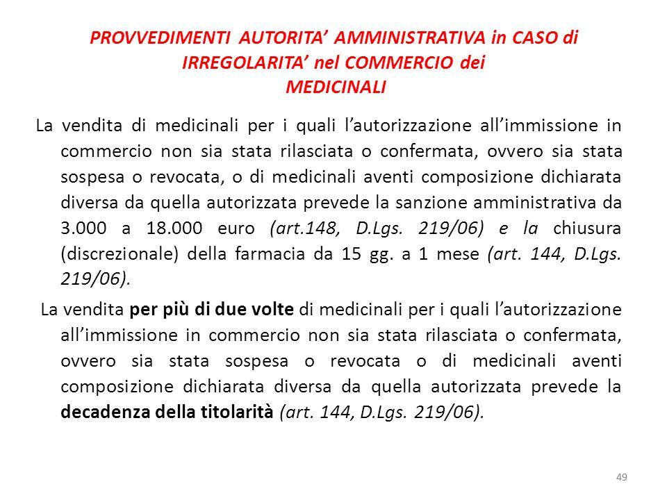 PROVVEDIMENTI AUTORITA' AMMINISTRATIVA in CASO di IRREGOLARITA' nel COMMERCIO dei MEDICINALI