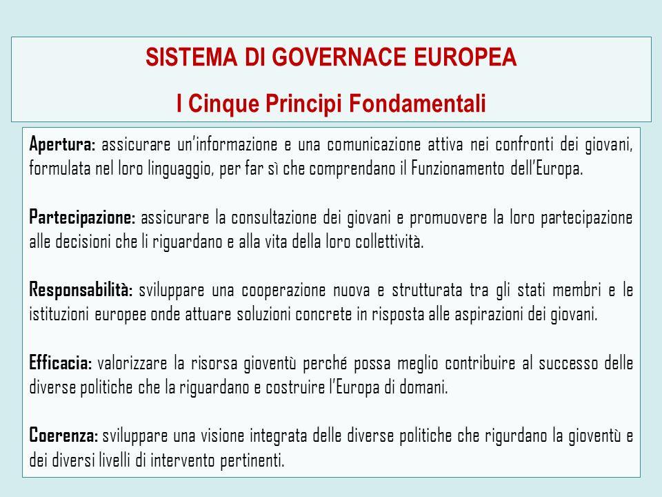 SISTEMA DI GOVERNACE EUROPEA I Cinque Principi Fondamentali