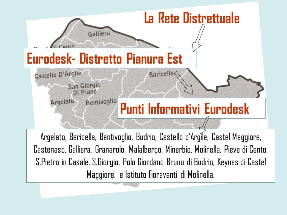 Eurodesk- Distretto Pianura Est