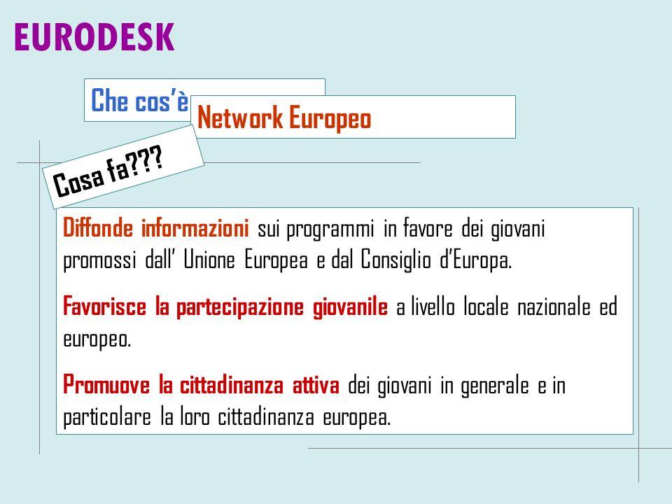 EURODESK Che cos'è Network Europeo Cosa fa