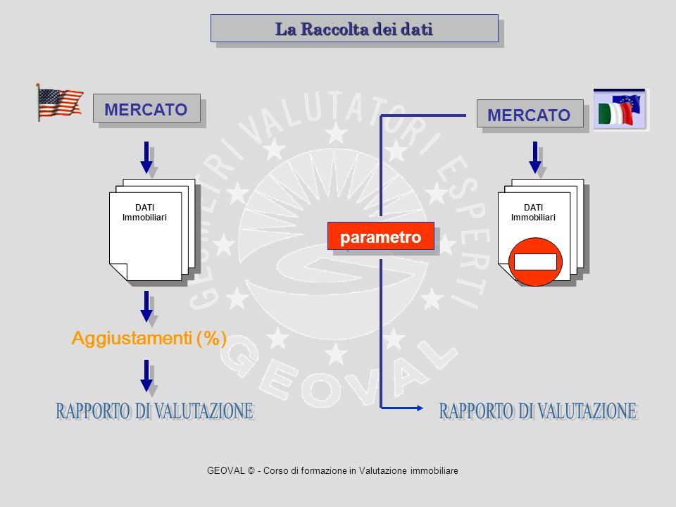 RAPPORTO DI VALUTAZIONE RAPPORTO DI VALUTAZIONE
