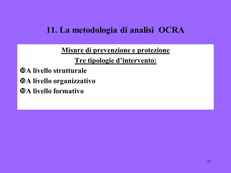 11. La metodologia di analisi OCRA