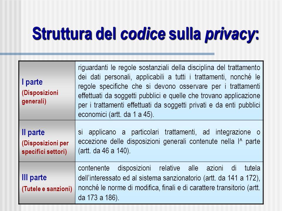 Struttura del codice sulla privacy: