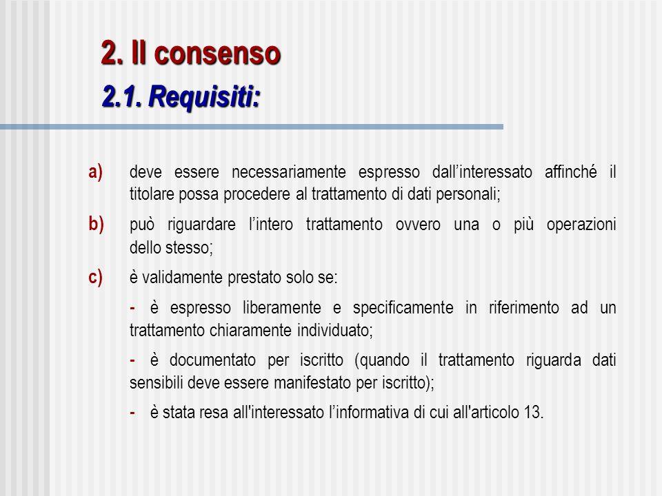 2. Il consenso 2.1. Requisiti: