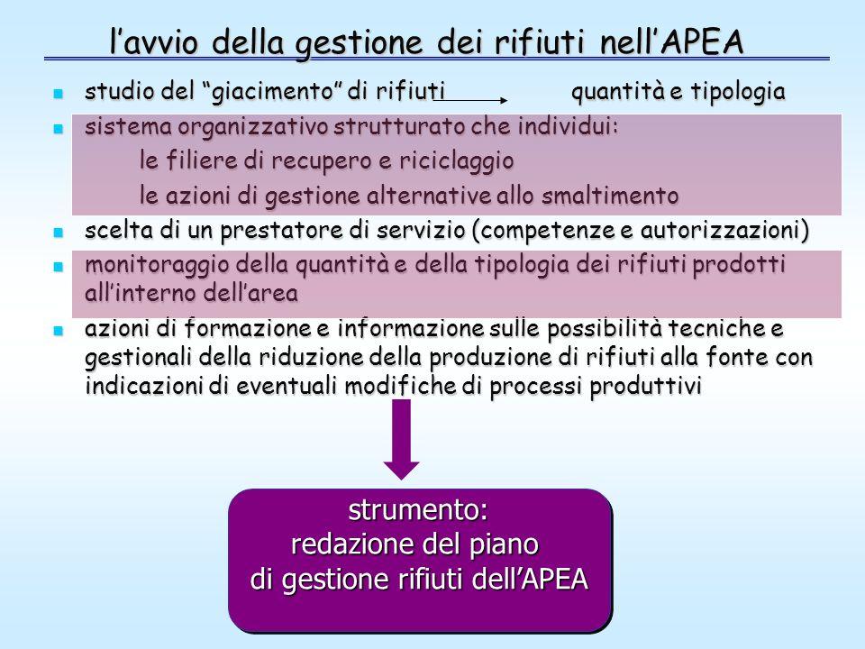 l'avvio della gestione dei rifiuti nell'APEA