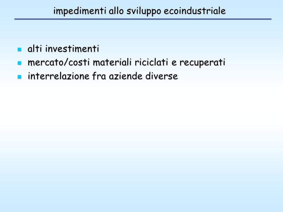 impedimenti allo sviluppo ecoindustriale