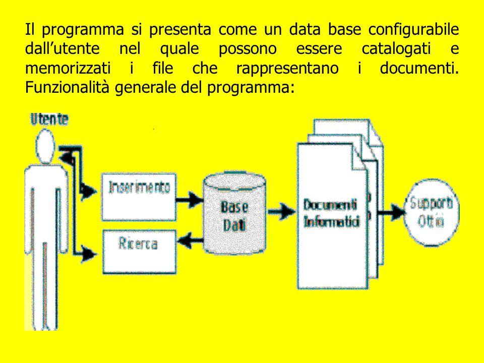 Il programma si presenta come un data base configurabile dall'utente nel quale possono essere catalogati e memorizzati i file che rappresentano i documenti.