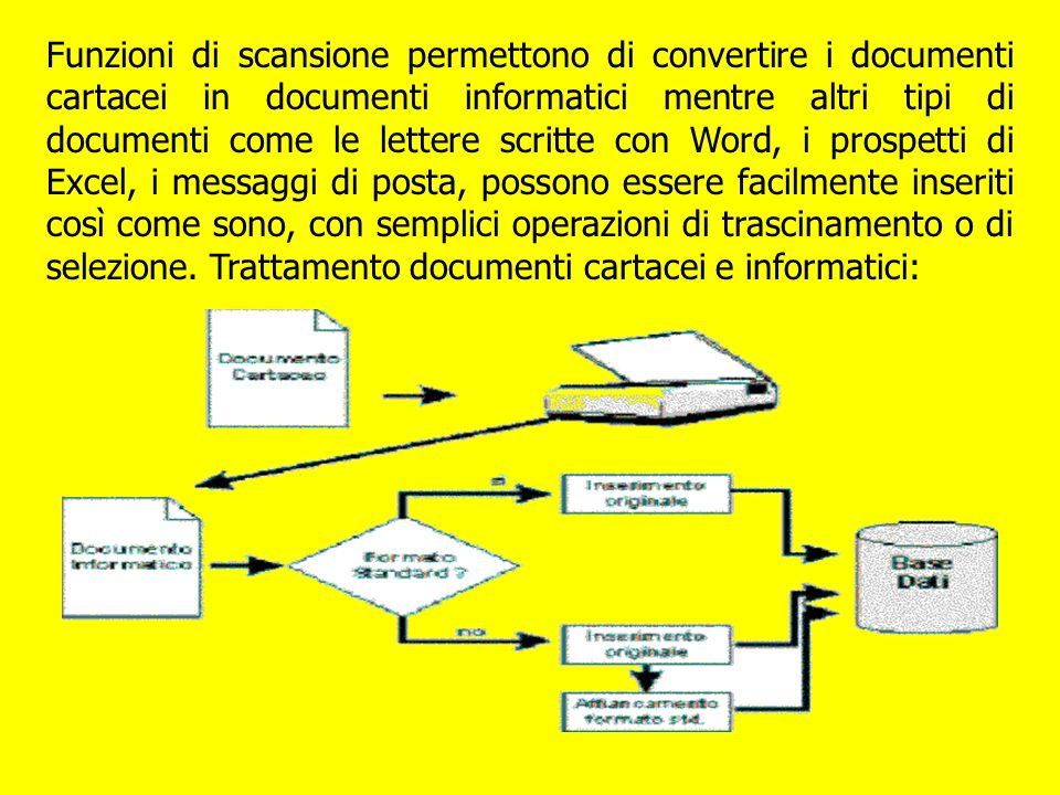 Funzioni di scansione permettono di convertire i documenti cartacei in documenti informatici mentre altri tipi di documenti come le lettere scritte con Word, i prospetti di Excel, i messaggi di posta, possono essere facilmente inseriti così come sono, con semplici operazioni di trascinamento o di selezione.