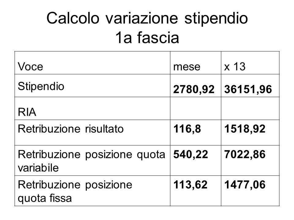 Calcolo variazione stipendio 1a fascia