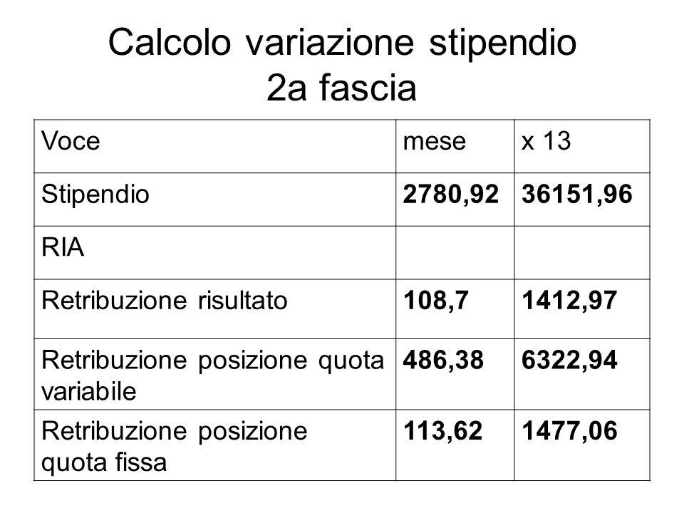 Calcolo variazione stipendio 2a fascia