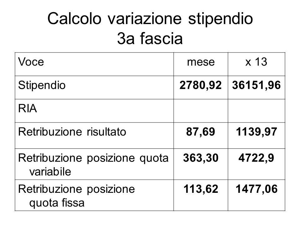 Calcolo variazione stipendio 3a fascia