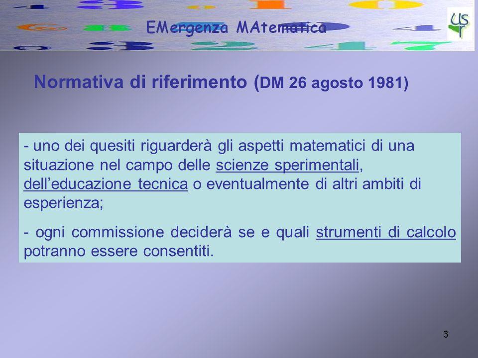 Normativa di riferimento (DM 26 agosto 1981)