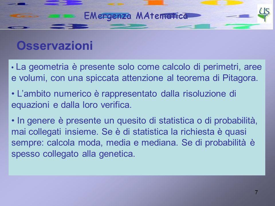 Osservazioni La geometria è presente solo come calcolo di perimetri, aree e volumi, con una spiccata attenzione al teorema di Pitagora.