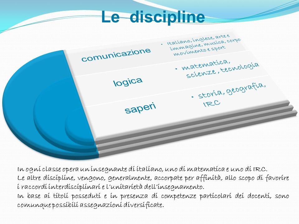 Le discipline saperi logica comunicazione