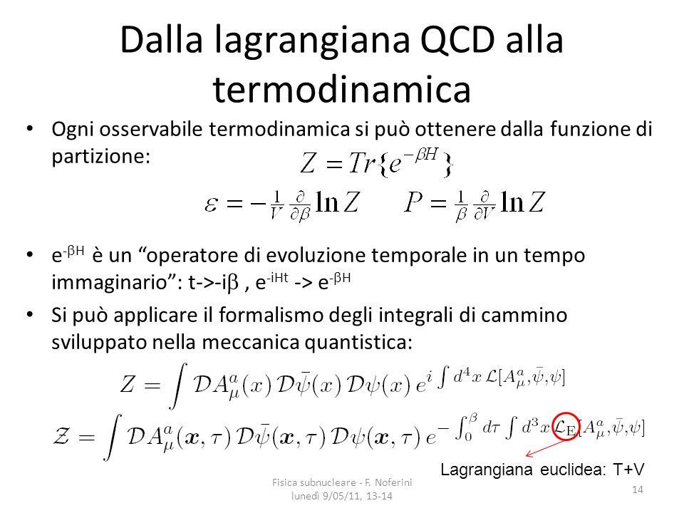 Dalla lagrangiana QCD alla termodinamica