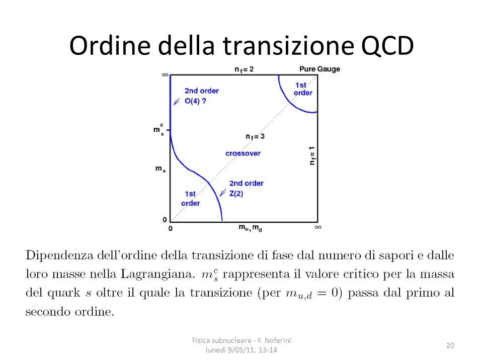Ordine della transizione QCD