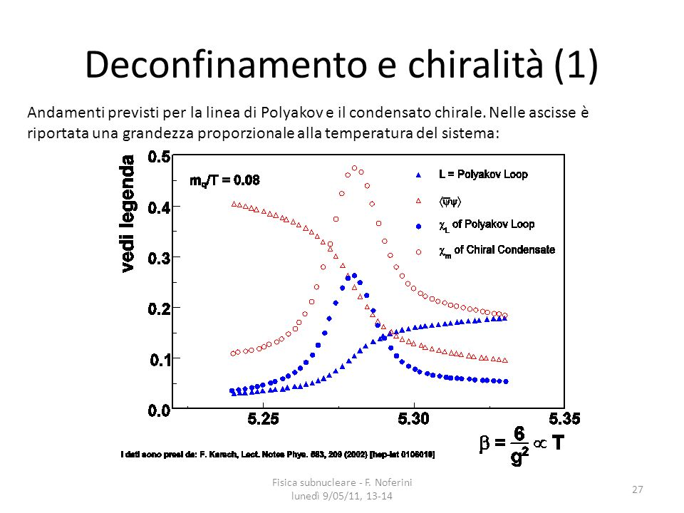 Deconfinamento e chiralità (1)