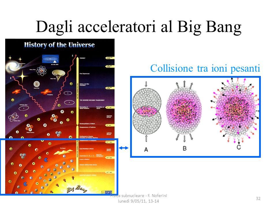 Dagli acceleratori al Big Bang